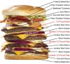 Cool Pictures - Heart Attack Burger